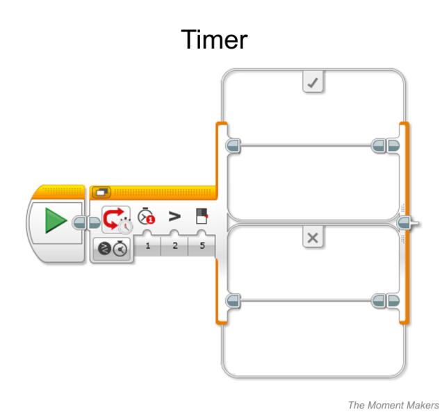 timer_option